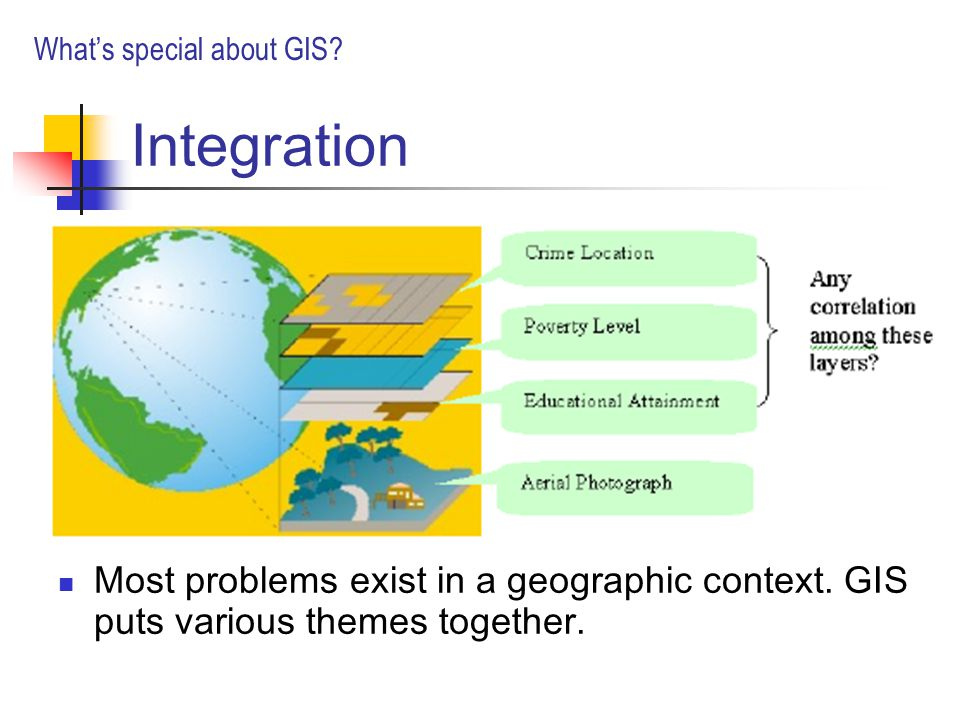 Integration Most problems exist in a geographic context.