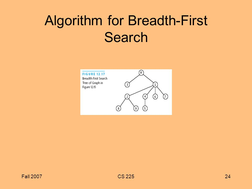 Fall 2007CS Algorithm for Breadth-First Search