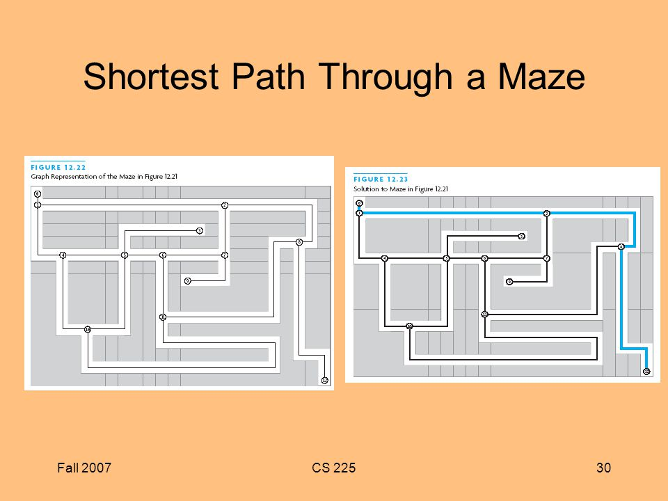 Fall 2007CS Shortest Path Through a Maze