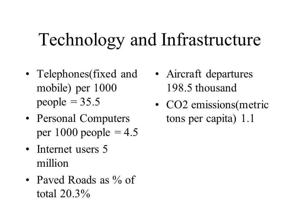 Technology and Infrastructure Telephones(fixed and mobile) per 1000 people = 35.5 Personal Computers per 1000 people = 4.5 Internet users 5 million Paved Roads as % of total 20.3% Aircraft departures thousand CO2 emissions(metric tons per capita) 1.1