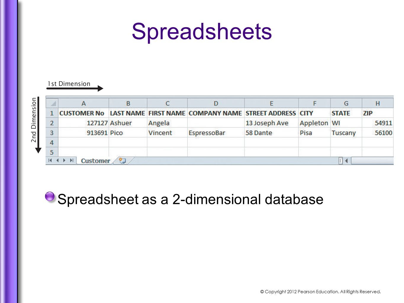 Spreadsheets Spreadsheet as a 2-dimensional database © Copyright 2012 Pearson Education.