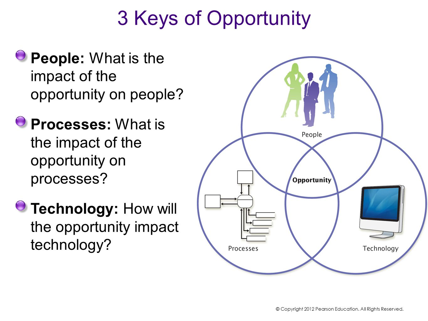 3 Keys of Opportunity People: What is the impact of the opportunity on people.