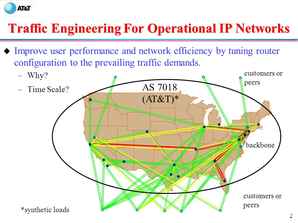2 Traffic Engineering For Operational IP Networks  Improve user performance and network efficiency by tuning router configuration to the prevailing traffic demands.
