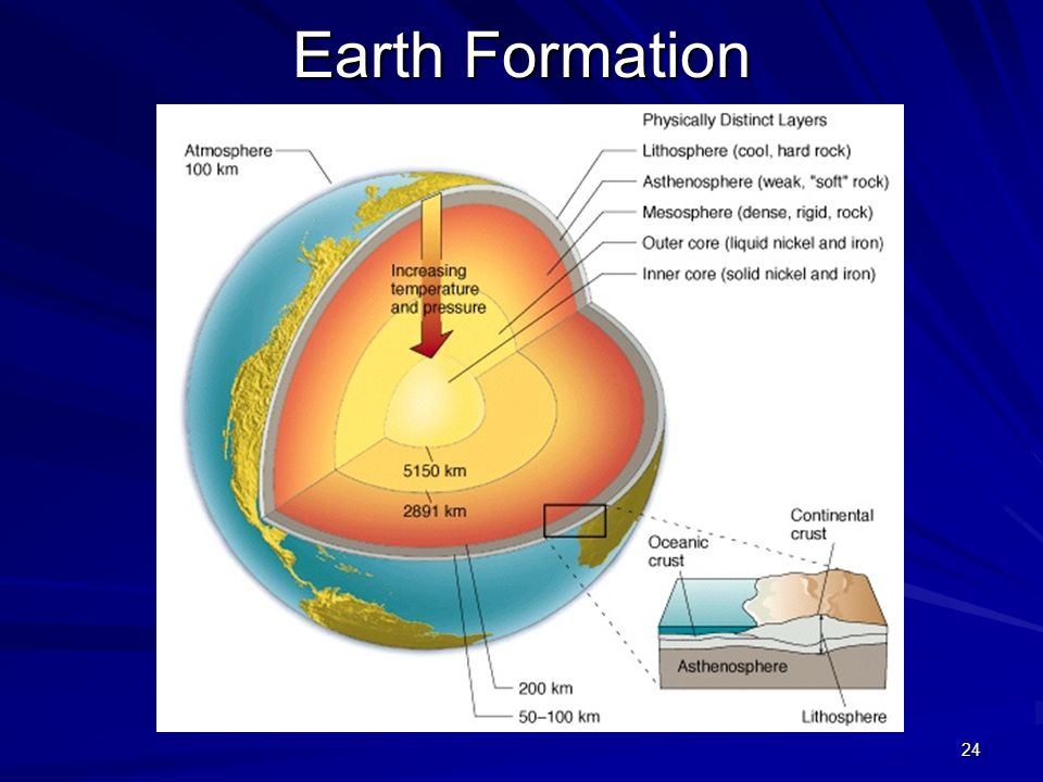 24 Earth Formation