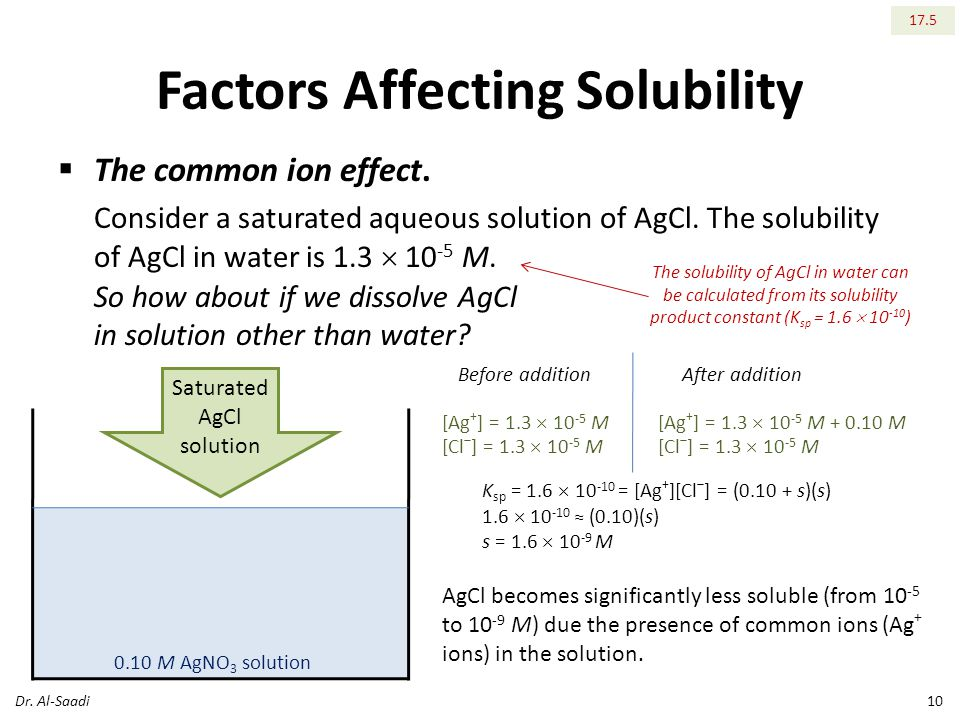 Factors Affecting Solubility  The common ion effect.