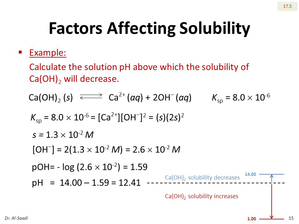 Factors Affecting Solubility  Example: Calculate the solution pH above which the solubility of Ca(OH) 2 will decrease.