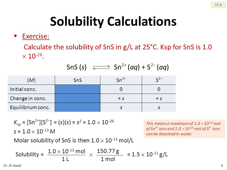 Solubility Calculations  Exercise: Calculate the solubility of SnS in g/L at 25°C.
