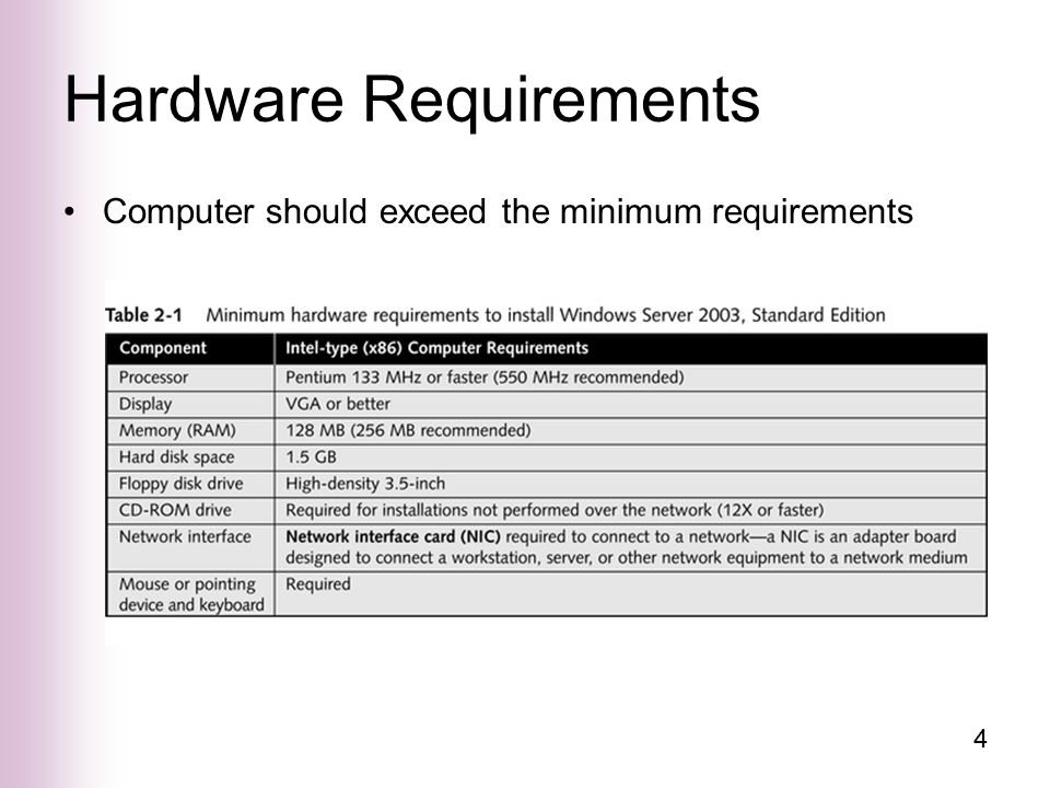 4 Hardware Requirements Computer should exceed the minimum requirements