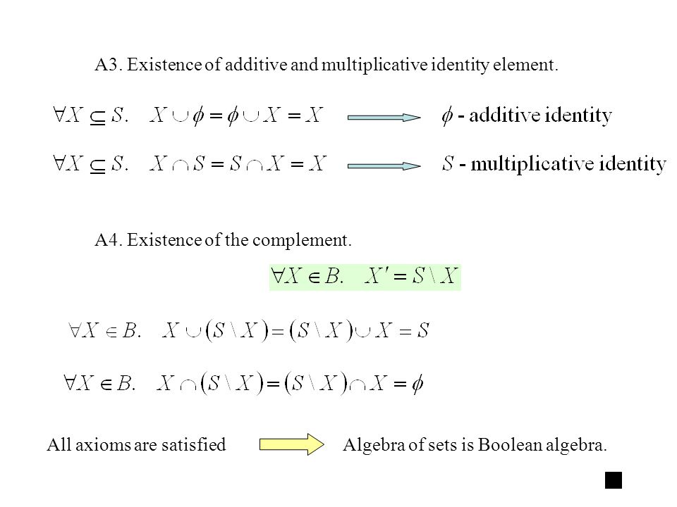 A3. Existence of additive and multiplicative identity element.