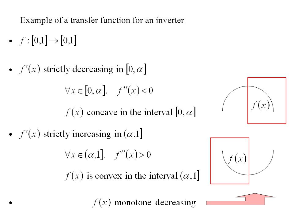 Example of a transfer function for an inverter