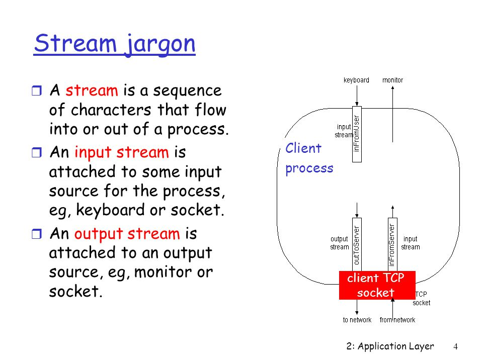 2: Application Layer4 Stream jargon r A stream is a sequence of characters that flow into or out of a process.
