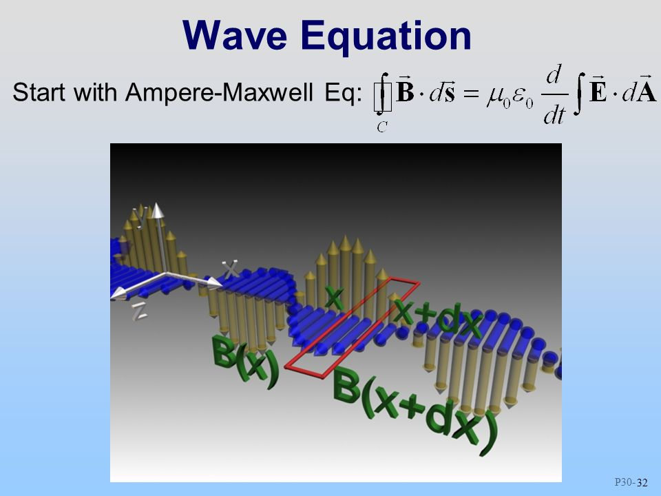 P Wave Equation Start with Ampere-Maxwell Eq: