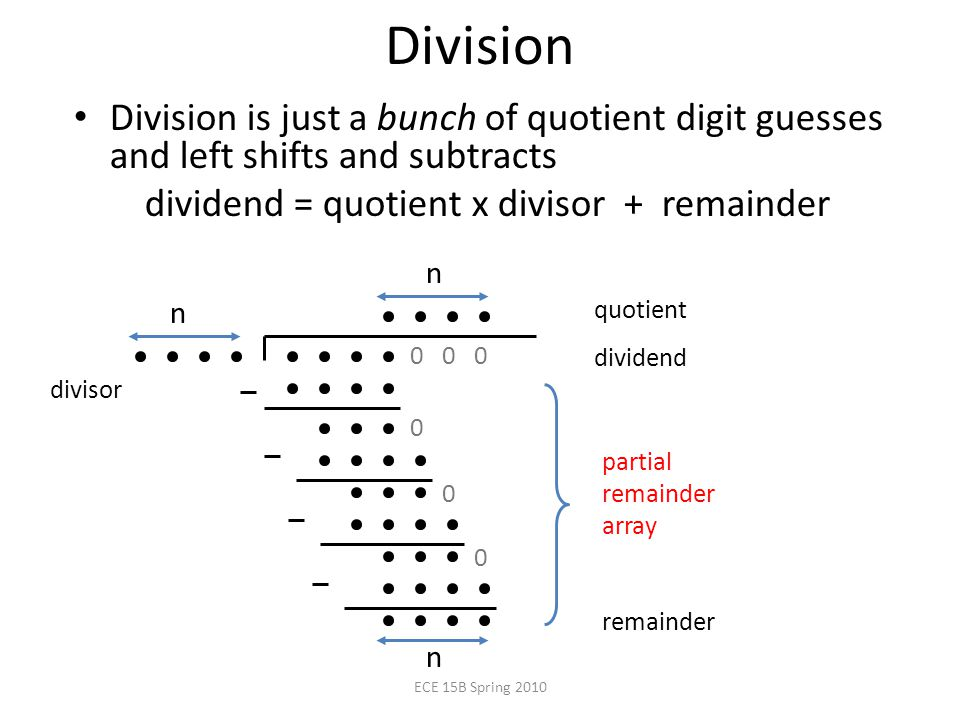 Division Division is just a bunch of quotient digit guesses and left shifts and subtracts dividend = quotient x divisor + remainder dividend divisor partial remainder array quotient n n remainder n ECE 15B Spring 2010