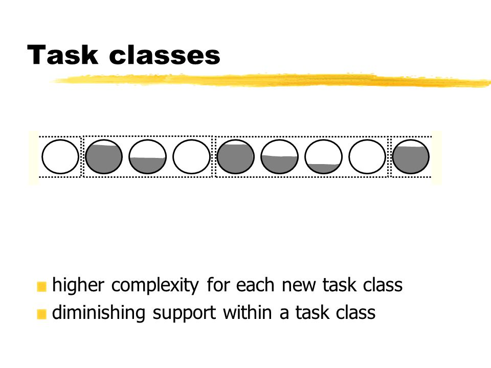Task classes higher complexity for each new task class diminishing support within a task class