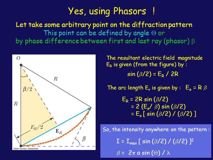 Phasor Description of Diffraction Can we calculate the intensity anywhere on diffraction pattern .