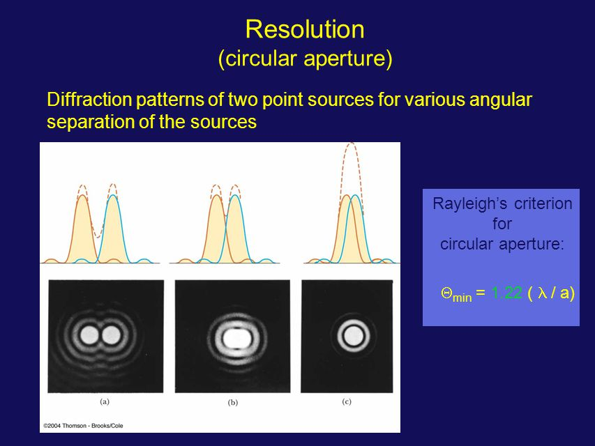 Resolution (single-slit aperture) Rayleigh's criterion: two images are just resolved WHEN: When central maximum of one image falls on the first minimum of another image sin  =  / a  min ~  / a