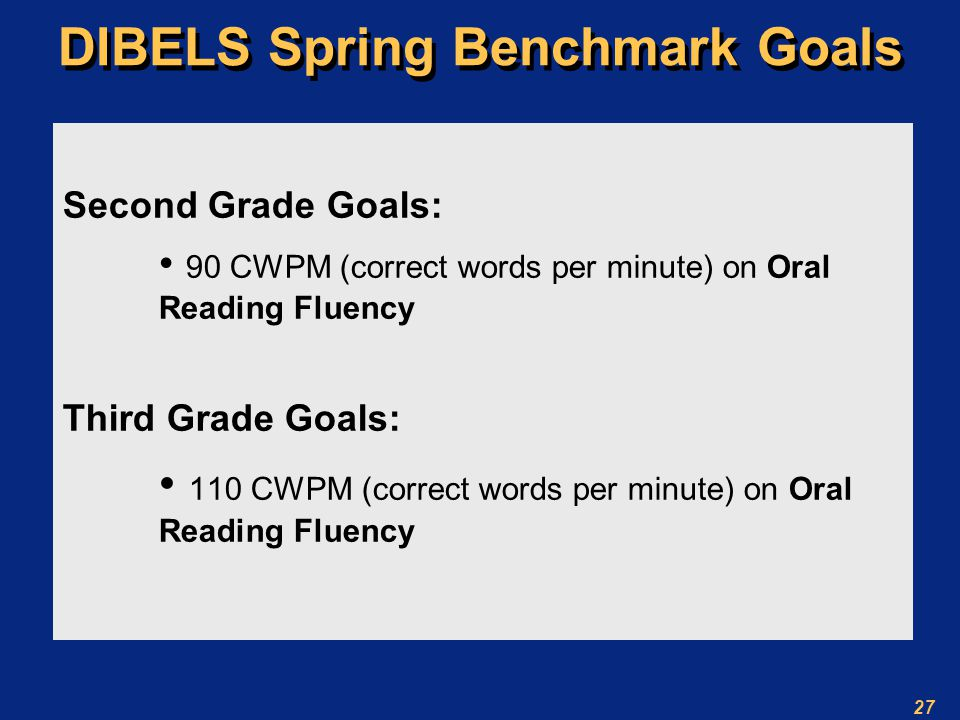 27 DIBELS Spring Benchmark Goals Second Grade Goals: 90 CWPM (correct words per minute) on Oral Reading Fluency Third Grade Goals: 110 CWPM (correct words per minute) on Oral Reading Fluency
