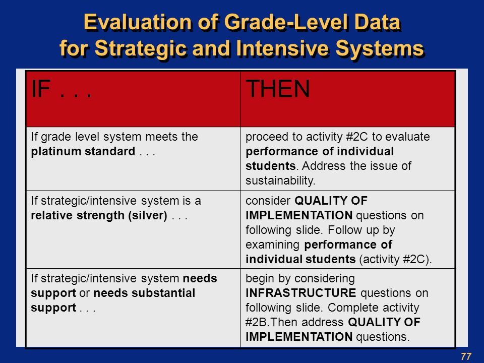 77 Evaluation of Grade-Level Data for Strategic and Intensive Systems IF...THEN If grade level system meets the platinum standard...