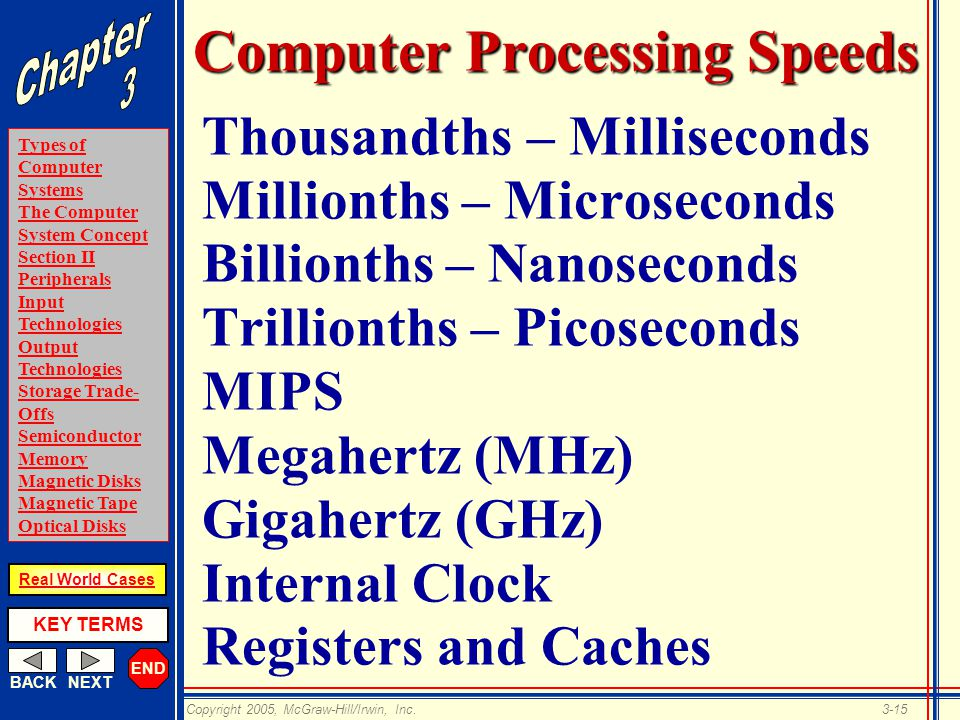 END BACKNEXT Types of Computer Systems The Computer System Concept Section II Peripherals Input Technologies Output Technologies Storage Trade- Offs Semiconductor Memory Magnetic Disks Magnetic Tape Optical Disks KEY TERMS Copyright 2005, McGraw-Hill/Irwin, Inc.3-15 Real World Cases Computer Processing Speeds Thousandths – Milliseconds Millionths – Microseconds Billionths – Nanoseconds Trillionths – Picoseconds MIPS Megahertz (MHz) Gigahertz (GHz) Internal Clock Registers and Caches