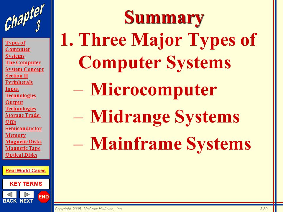 END BACKNEXT Types of Computer Systems The Computer System Concept Section II Peripherals Input Technologies Output Technologies Storage Trade- Offs Semiconductor Memory Magnetic Disks Magnetic Tape Optical Disks KEY TERMS Copyright 2005, McGraw-Hill/Irwin, Inc.3-30 Real World CasesSummary 1.Three Major Types of Computer Systems –Microcomputer –Midrange Systems –Mainframe Systems