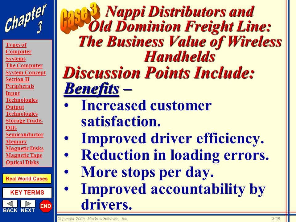END BACKNEXT Types of Computer Systems The Computer System Concept Section II Peripherals Input Technologies Output Technologies Storage Trade- Offs Semiconductor Memory Magnetic Disks Magnetic Tape Optical Disks KEY TERMS Copyright 2005, McGraw-Hill/Irwin, Inc.3-68 Real World Cases Nappi Distributors and Old Dominion Freight Line: The Business Value of Wireless Handhelds Benefits – Increased customer satisfaction.