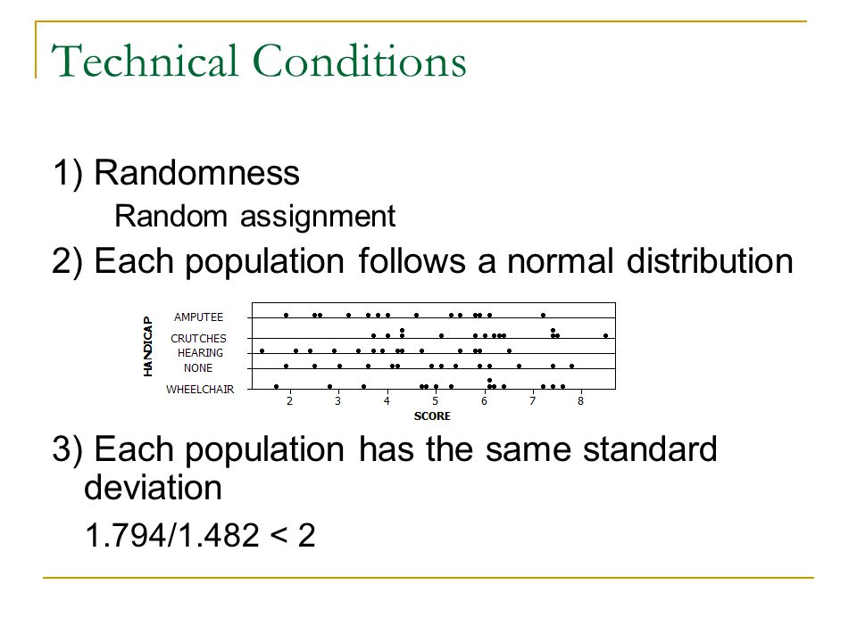 Technical Conditions 1) Randomness Random assignment 2) Each population follows a normal distribution 3) Each population has the same standard deviation 1.794/1.482 < 2