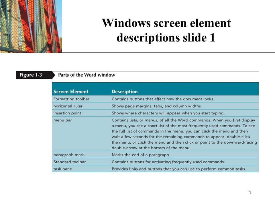 XP 7 Windows screen element descriptions slide 1