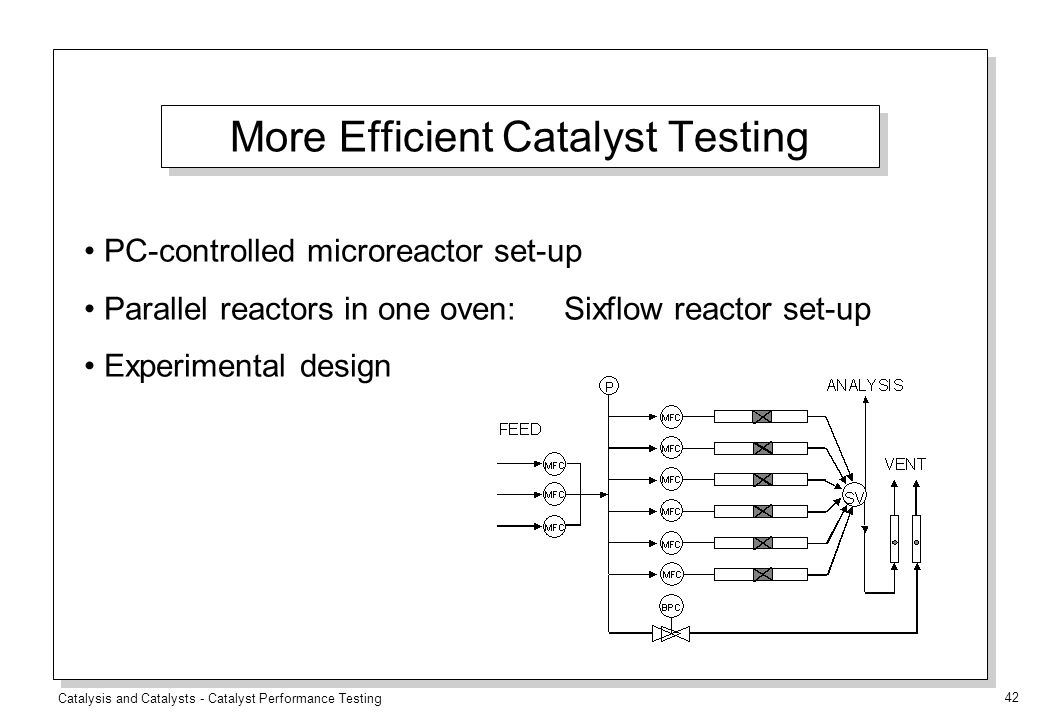 Catalysis and Catalysts - Catalyst Performance Testing 42 More Efficient Catalyst Testing PC-controlled microreactor set-up Parallel reactors in one oven: Sixflow reactor set-up Experimental design