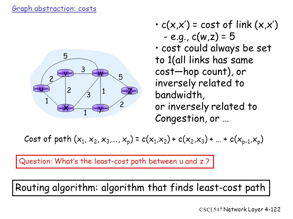 CSCI 547 Network Layer4-122 Graph abstraction: costs u y x wv z 2 2 1 3 1 1 2 5 3 5 c(x,x') = cost of link (x,x') - e.g., c(w,z) = 5 cost could always be set to 1(all links has same cost—hop count), or inversely related to bandwidth, or inversely related to Congestion, or … Cost of path (x 1, x 2, x 3,…, x p ) = c(x 1,x 2 ) + c(x 2,x 3 ) + … + c(x p-1,x p ) Question: What's the least-cost path between u and z .
