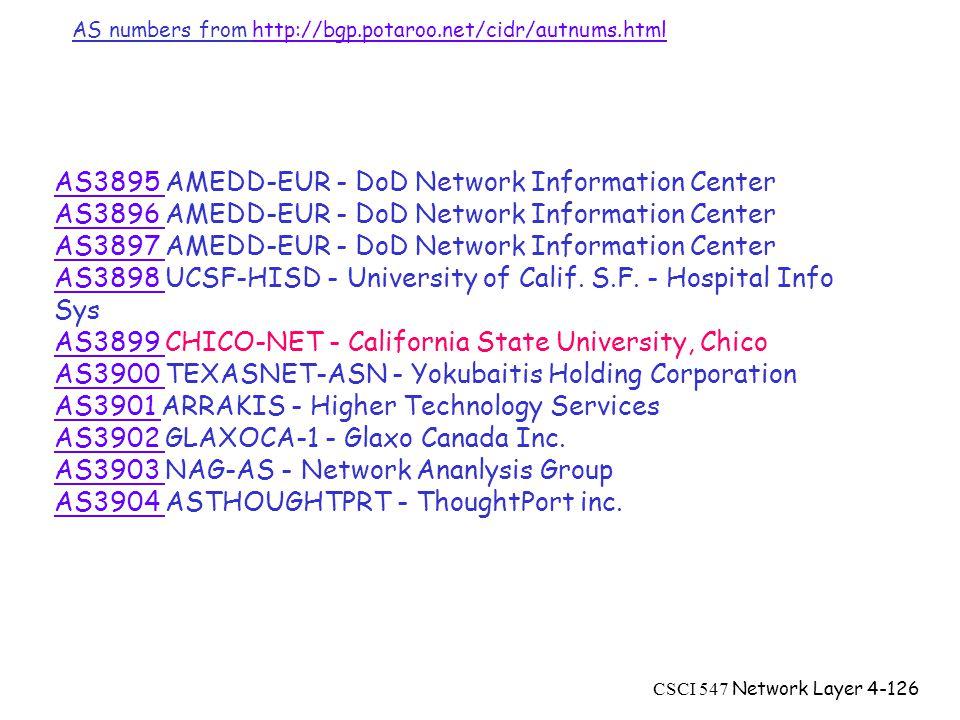 CSCI 547 Network Layer4-126 AS numbers from http://bgp.potaroo.net/cidr/autnums.html http://bgp.potaroo.net/cidr/autnums.html AS3895 AS3895 AMEDD-EUR - DoD Network Information Center AS3896 AMEDD-EUR - DoD Network Information Center AS3897 AMEDD-EUR - DoD Network Information Center AS3898 UCSF-HISD - University of Calif.