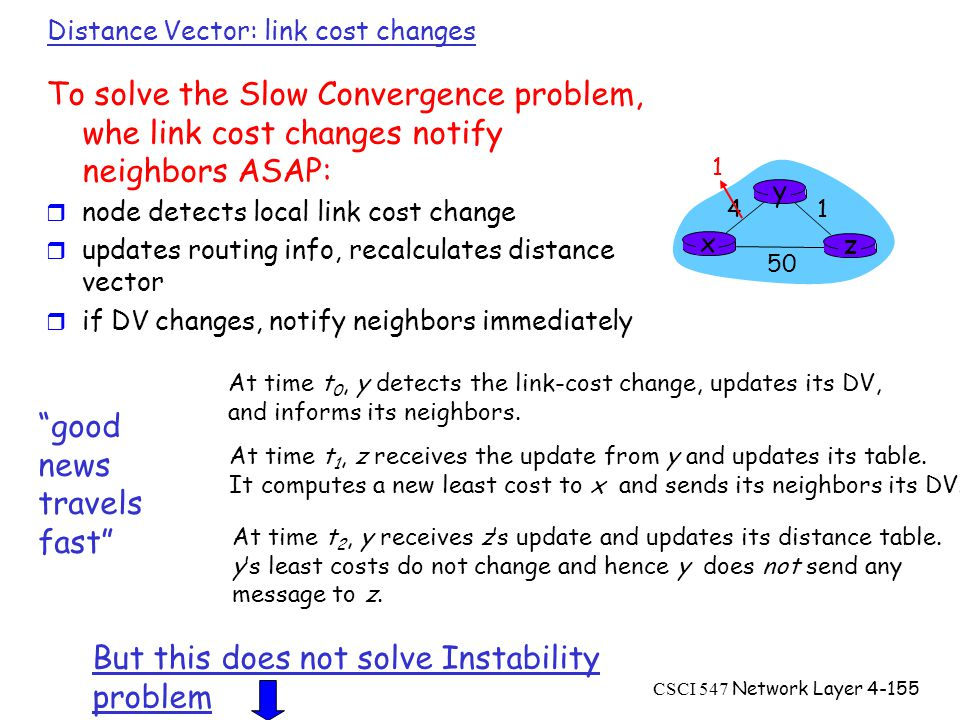 CSCI 547 Network Layer4-155 Distance Vector: link cost changes To solve the Slow Convergence problem, whe link cost changes notify neighbors ASAP: r node detects local link cost change r updates routing info, recalculates distance vector r if DV changes, notify neighbors immediately good news travels fast x z 1 4 50 y 1 At time t 0, y detects the link-cost change, updates its DV, and informs its neighbors.