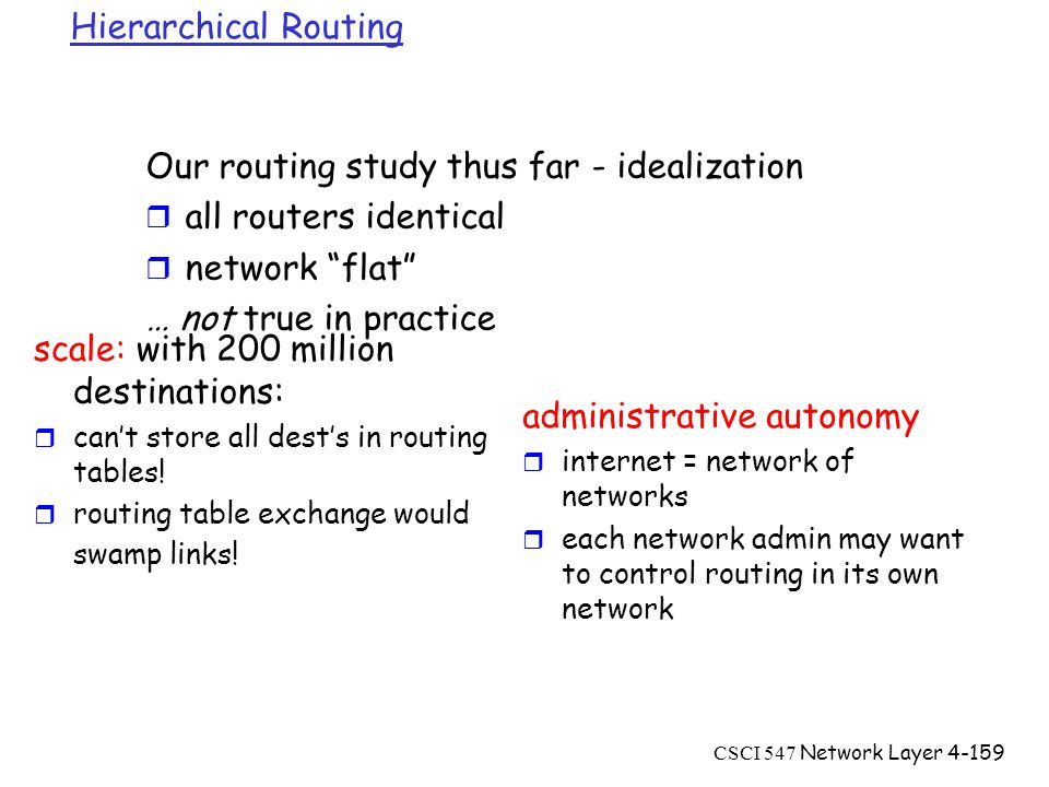 CSCI 547 Network Layer4-159 Hierarchical Routing scale: with 200 million destinations: r can't store all dest's in routing tables.
