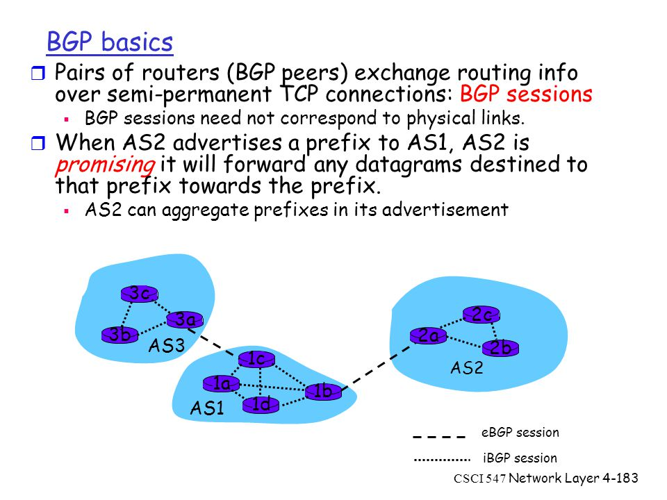 CSCI 547 Network Layer4-183 BGP basics r Pairs of routers (BGP peers) exchange routing info over semi-permanent TCP connections: BGP sessions  BGP sessions need not correspond to physical links.
