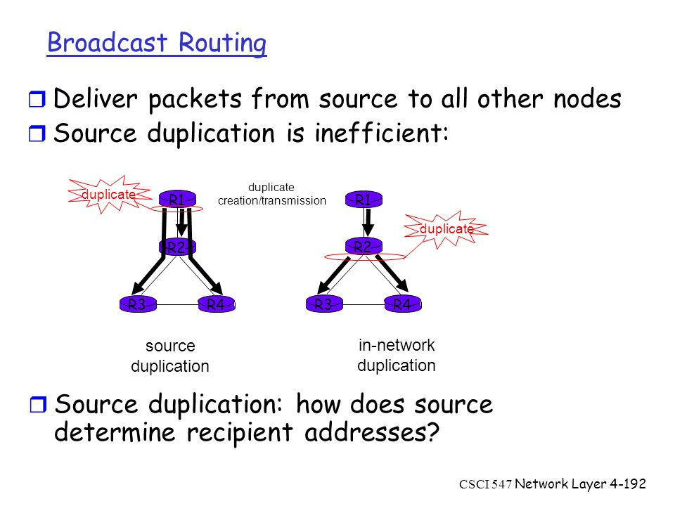 CSCI 547 Network Layer4-192 R1 R2 R3R4 source duplication R1 R2 R3R4 in-network duplication duplicate creation/transmission duplicate Broadcast Routing r Deliver packets from source to all other nodes r Source duplication is inefficient: r Source duplication: how does source determine recipient addresses