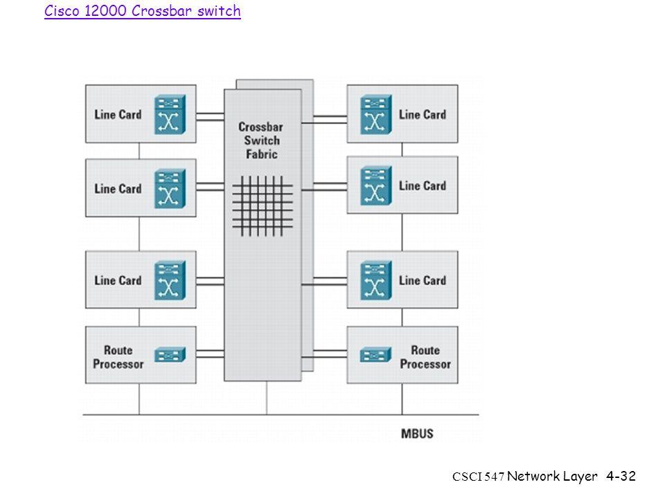 CSCI 547 Network Layer4-32 Cisco 12000 Crossbar switch