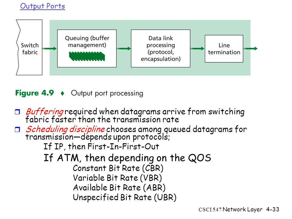 CSCI 547 Network Layer4-33 Output Ports r Buffering required when datagrams arrive from switching fabric faster than the transmission rate r Scheduling discipline chooses among queued datagrams for transmission—depends upon protocols; If IP, then First-In-First-Out If ATM, then depending on the QOS Constant Bit Rate (CBR) Variable Bit Rate (VBR) Available Bit Rate (ABR) Unspecified Bit Rate (UBR)