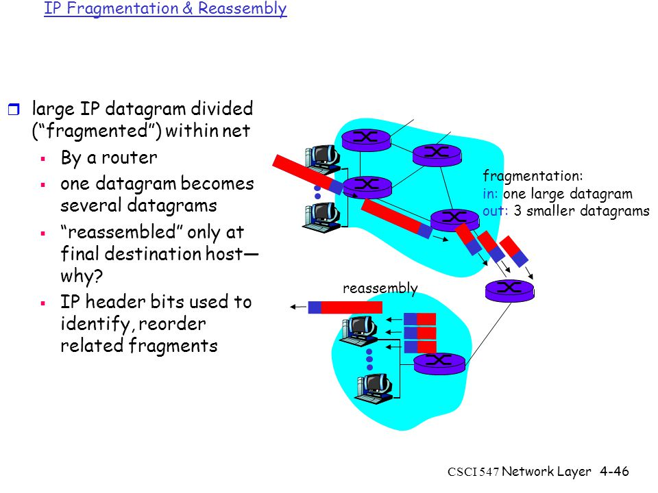 CSCI 547 Network Layer4-46 IP Fragmentation & Reassembly r large IP datagram divided ( fragmented ) within net  By a router  one datagram becomes several datagrams  reassembled only at final destination host— why.