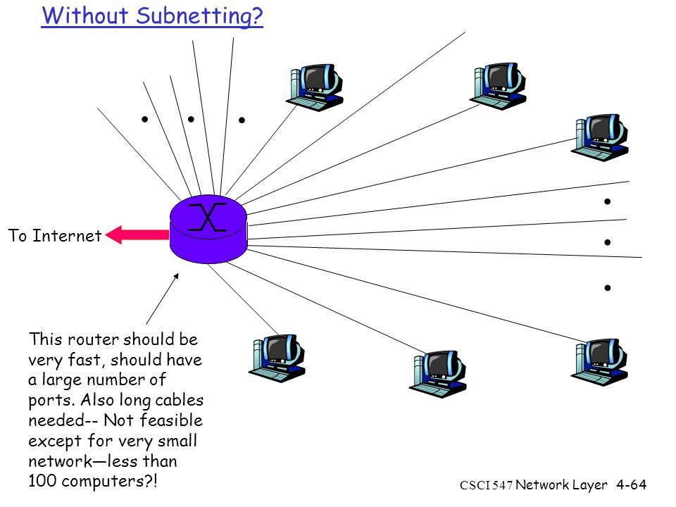 CSCI 547 Network Layer4-64 Without Subnetting