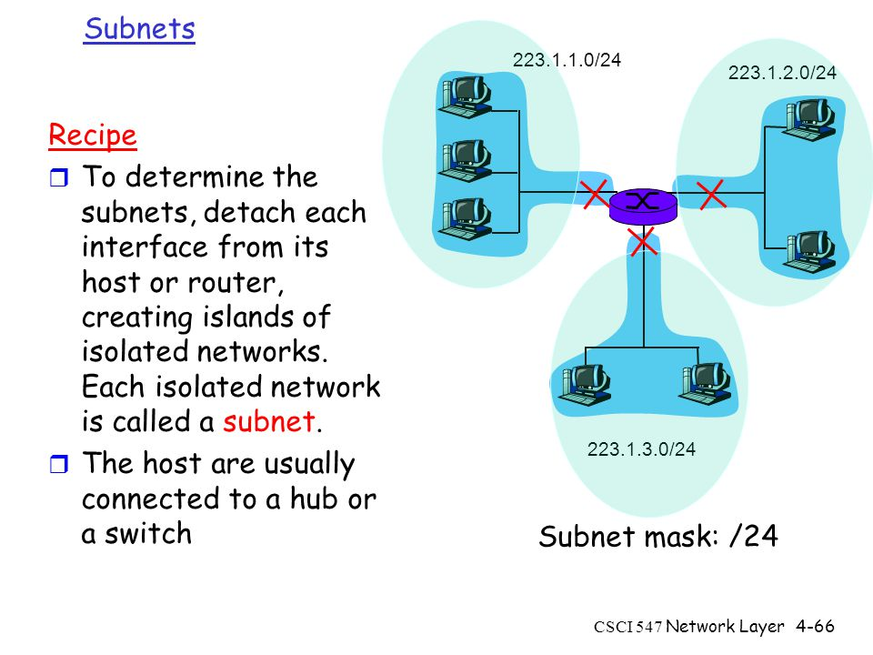 CSCI 547 Network Layer4-66 Subnets 223.1.1.0/24 223.1.2.0/24 223.1.3.0/24 Recipe r To determine the subnets, detach each interface from its host or router, creating islands of isolated networks.