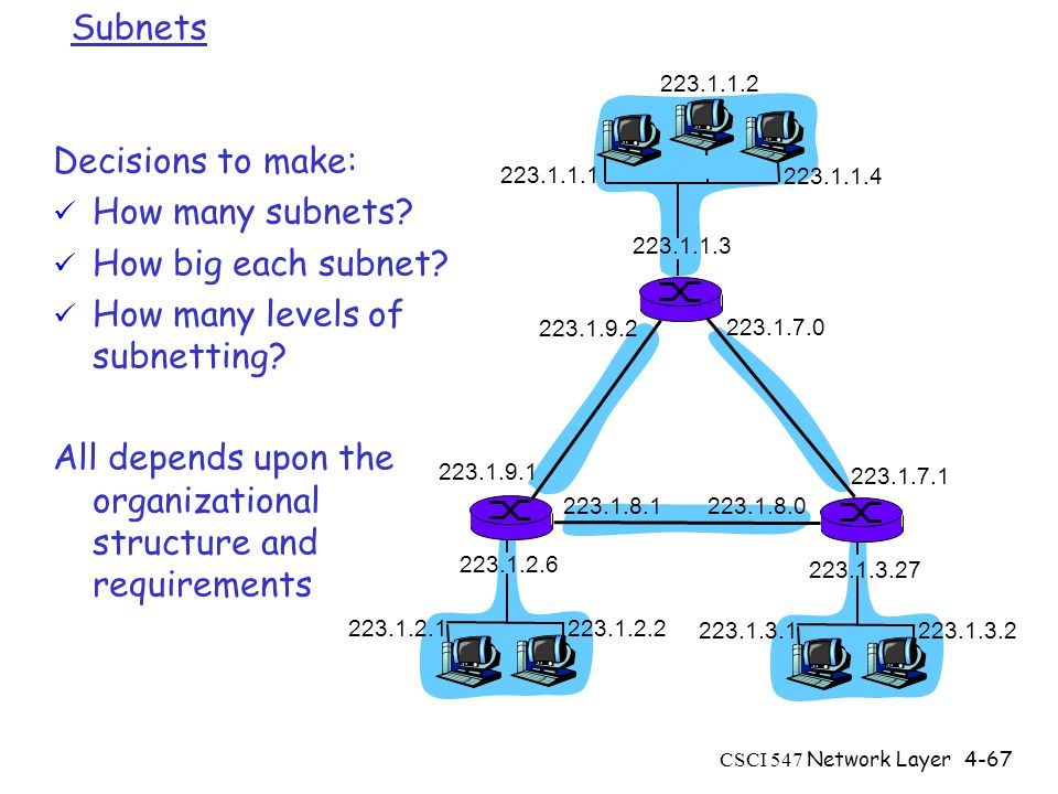 CSCI 547 Network Layer4-67 Subnets Decisions to make: How many subnets.