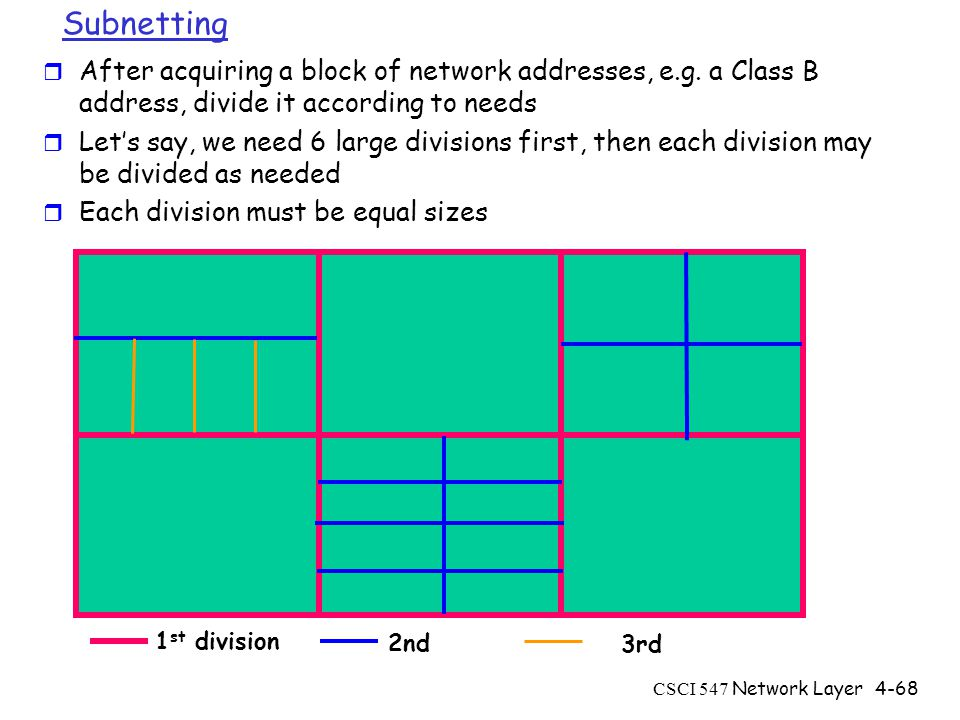 CSCI 547 Network Layer4-68 Subnetting r After acquiring a block of network addresses, e.g.