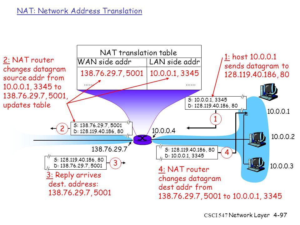 CSCI 547 Network Layer4-97 NAT: Network Address Translation 10.0.0.1 10.0.0.2 10.0.0.3 S: 10.0.0.1, 3345 D: 128.119.40.186, 80 1 10.0.0.4 138.76.29.7 1: host 10.0.0.1 sends datagram to 128.119.40.186, 80 NAT translation table WAN side addr LAN side addr 138.76.29.7, 5001 10.0.0.1, 3345 …… S: 128.119.40.186, 80 D: 10.0.0.1, 3345 4 S: 138.76.29.7, 5001 D: 128.119.40.186, 80 2 2: NAT router changes datagram source addr from 10.0.0.1, 3345 to 138.76.29.7, 5001, updates table S: 128.119.40.186, 80 D: 138.76.29.7, 5001 3 3: Reply arrives dest.