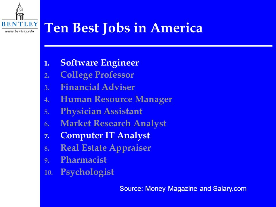 salary com