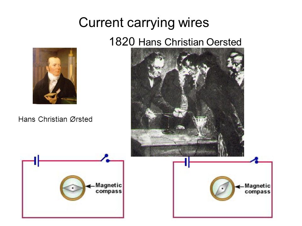 Current carrying wires 1820 Hans Christian Oersted Hans Christian Ørsted
