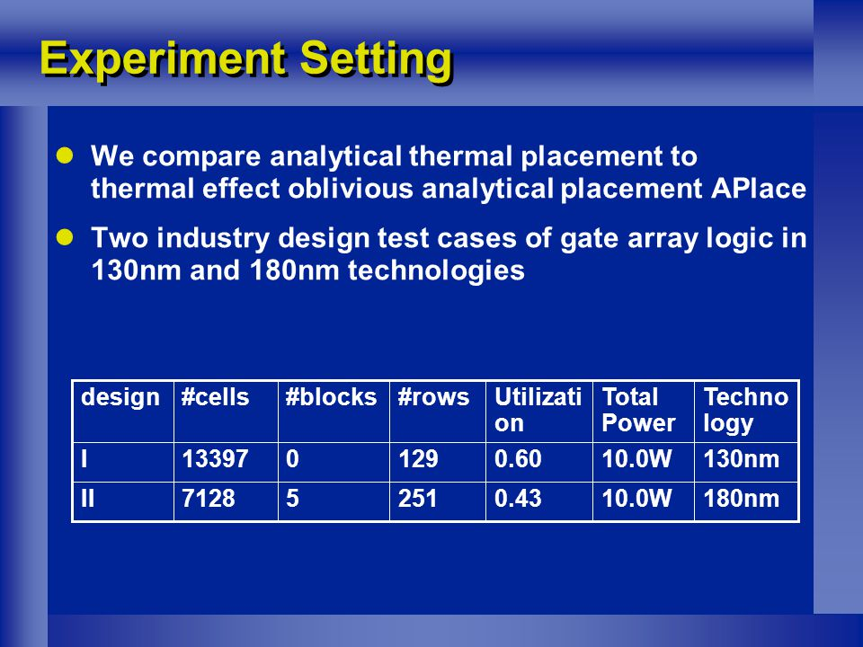 Experiment Setting We compare analytical thermal placement to thermal effect oblivious analytical placement APlace Two industry design test cases of gate array logic in 130nm and 180nm technologies Utilizati on 10.0W Total Power 180nm II 130nm I Techno logy #rows#blocks#cellsdesign