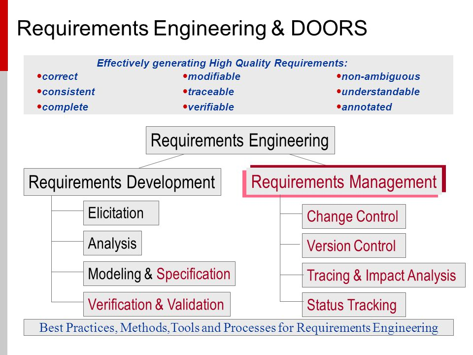 5 Requirements Engineering ...  sc 1 st  SlidePlayer & Telelogic - Bell-Labs - NJIT Getting the most out of DOORS for ... pezcame.com
