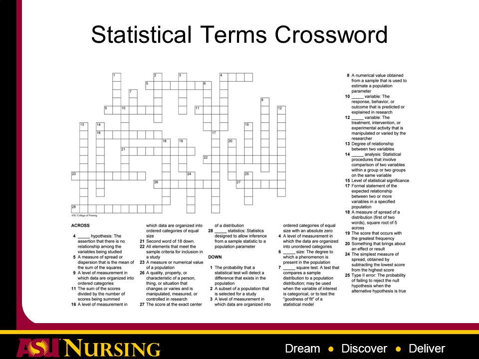 Nursing research terms