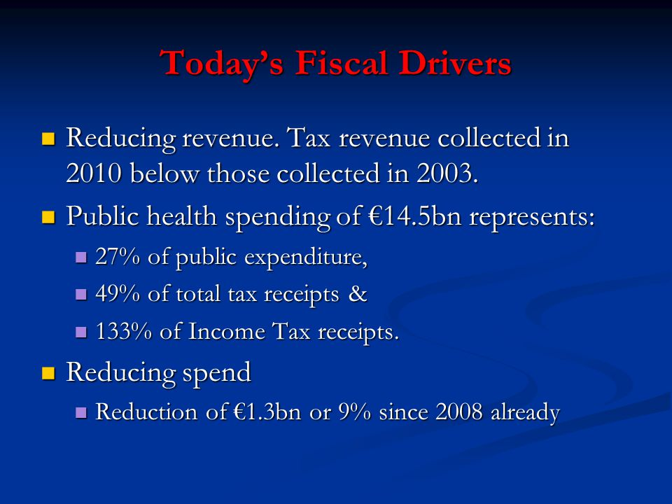 Today's Fiscal Drivers Reducing revenue.