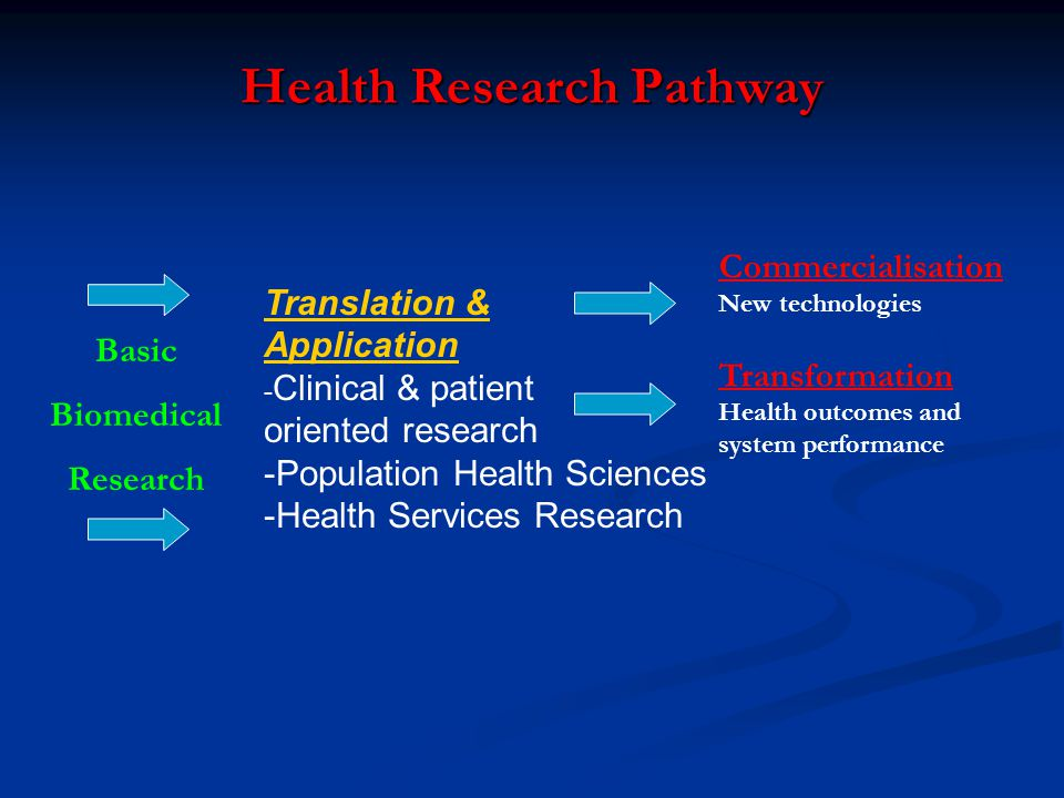Health Research Pathway Translation & Application - Clinical & patient oriented research -Population Health Sciences -Health Services Research Basic Biomedical Research Transformation Health outcomes and system performance Commercialisation New technologies