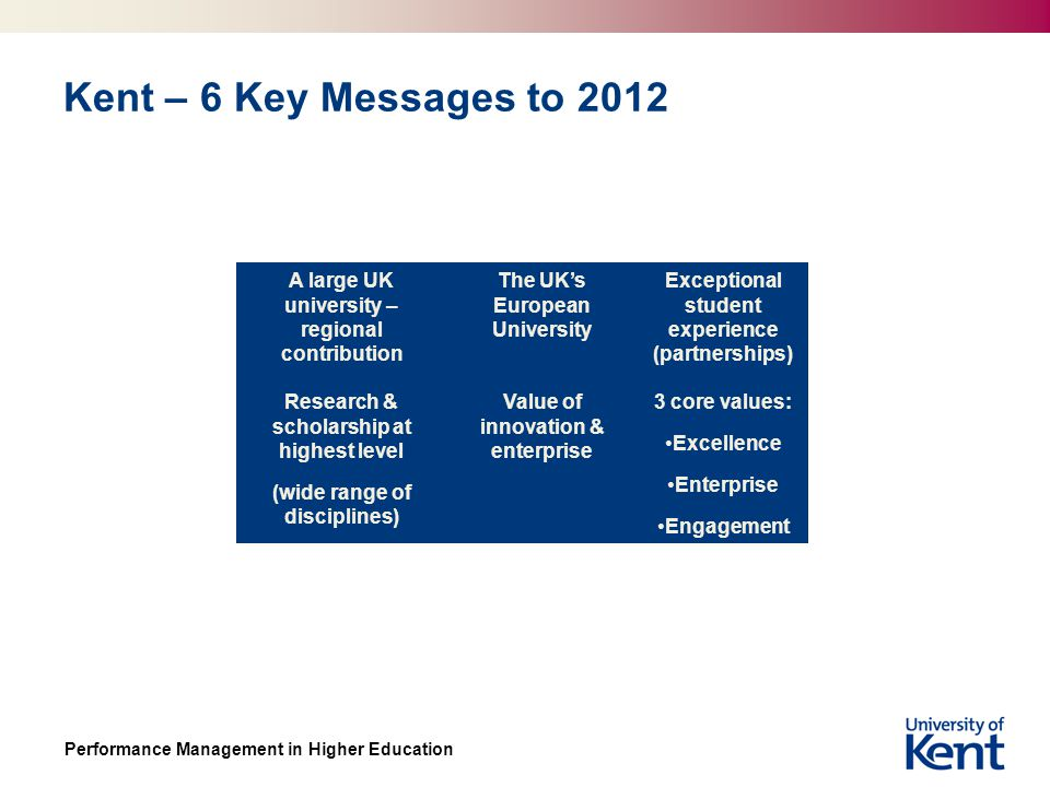 Performance Management in Higher Education Kent – 6 Key Messages to 2012 A large UK university – regional contribution The UK's European University Exceptional student experience (partnerships) Research & scholarship at highest level (wide range of disciplines) Value of innovation & enterprise 3 core values: Excellence Enterprise Engagement